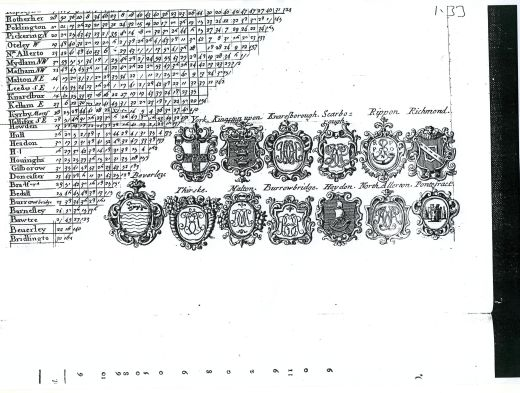 Official Emblem of the Borough on an 18th century strip map. The castle is flanked on either side by two door ways [which look like a cruet set!] The central tower/keep looks as if it is collapsing. [Click here to open image in popup]